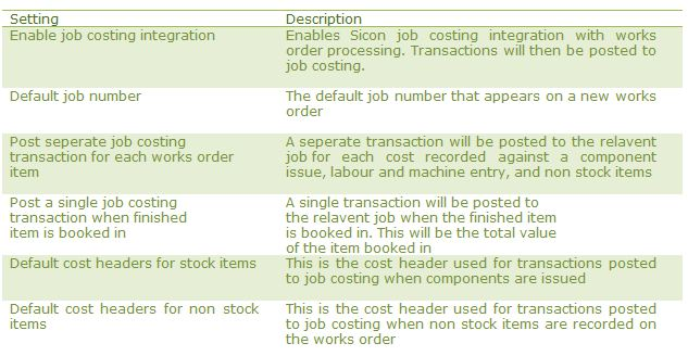 Job Costing Table