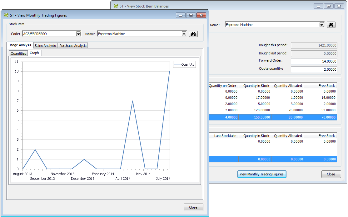 Distribution Manager Help and User ST - View Monthly Trading Figures