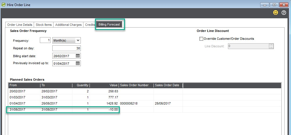 Hire Order ad hoc credit displayed on billing forecast