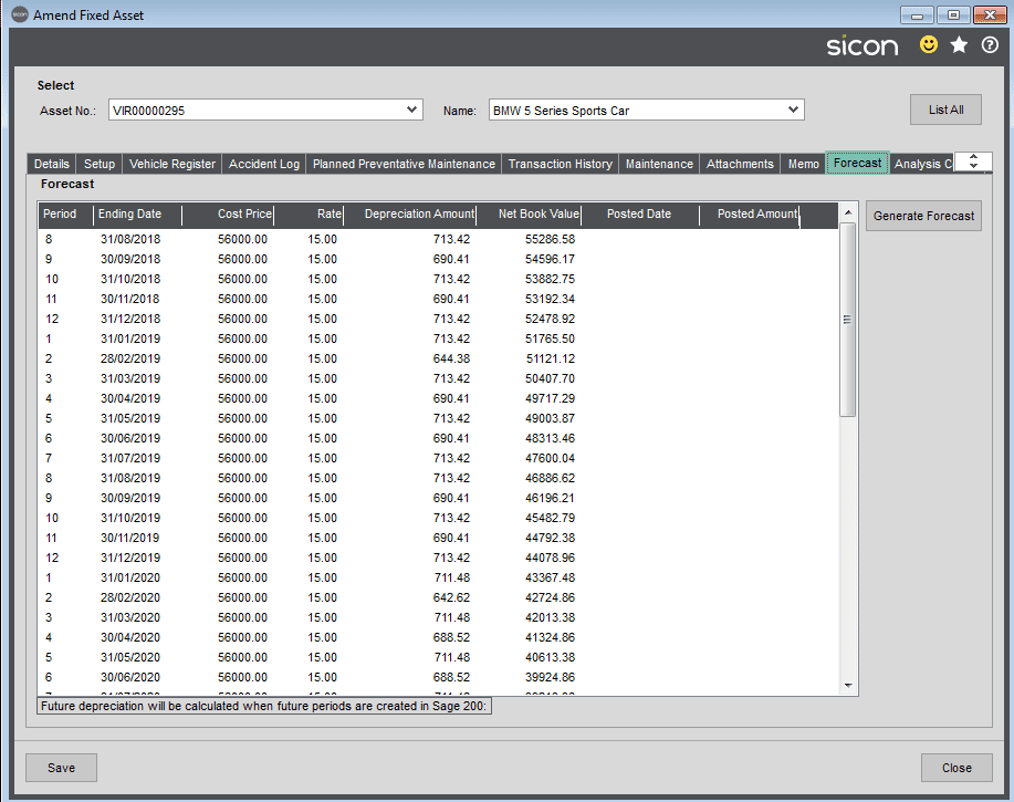 Sicon Fixed Assets Help and User Guide - Forecast Tab