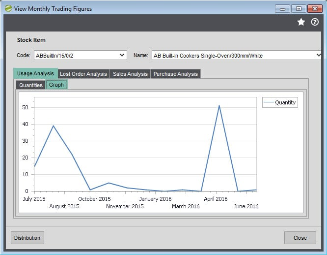 Sicon Distribution Manager Help and User Guide View Monthly Trading Figures