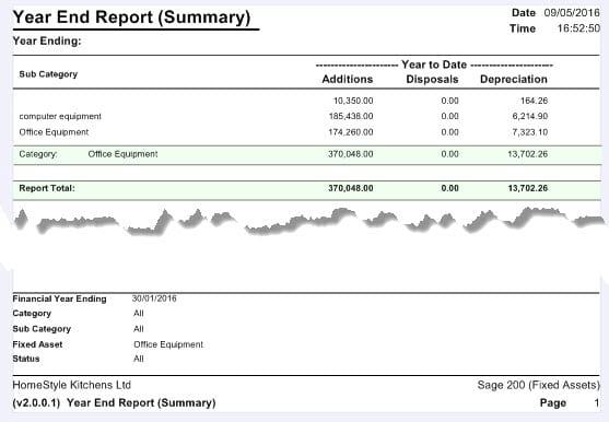 Sicon Fixed Assets | Sicon Ltd
