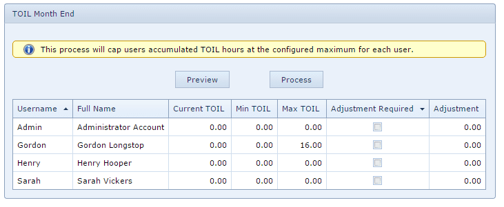 9.2 Perform TOIL Period End