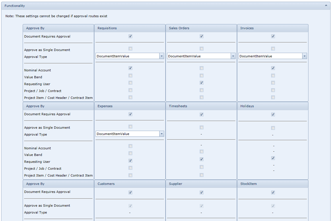 WAP Help and User Guide Approval Routes Functionality