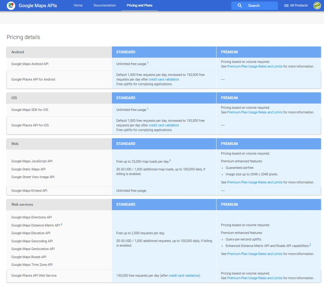Sicon WAP Expenses module - Google Maps API Key and pricing