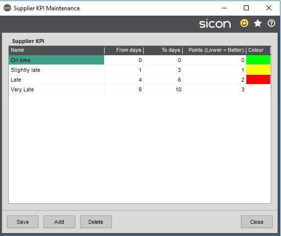 Supplier KPI Band Maintenance