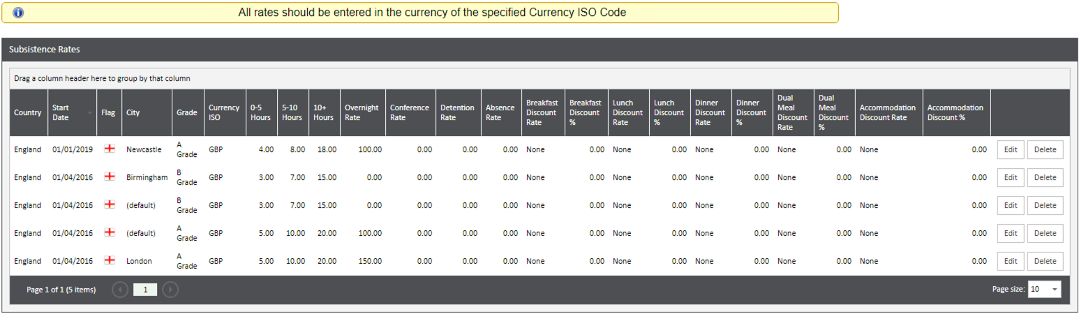 Sicon WAP Expenses Help and User Guide -Expenses HUG Section 13.6 Image 1