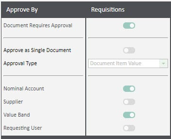 Sicon WAP Approval Routes Help and User Guide - WAP Approval HUG 5.4 - Image 1