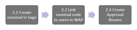 Sicon WAP User Settings Help and User Guide - Users HUG Image Section 2 Image 1