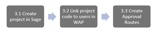 Sicon WAP User Setting Help and User Guide - Users HUG Image Section 3 Image 1