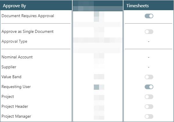WAP Timesheets help and user guide - Timesheet HUG Section 7 Image 1