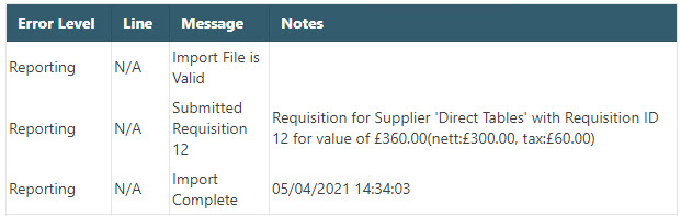 Sicon WAP Purchase Requisitions Help and User Guide - Requisition HUG Section 16.3 Image 4