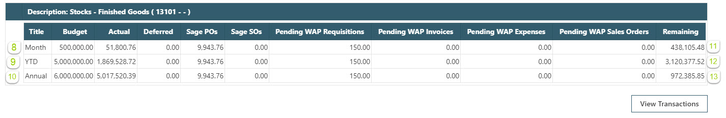 Sicon WAP Purchase Requisitions Help and User Guide - Requisition HUG Section 20.3 Image 9
